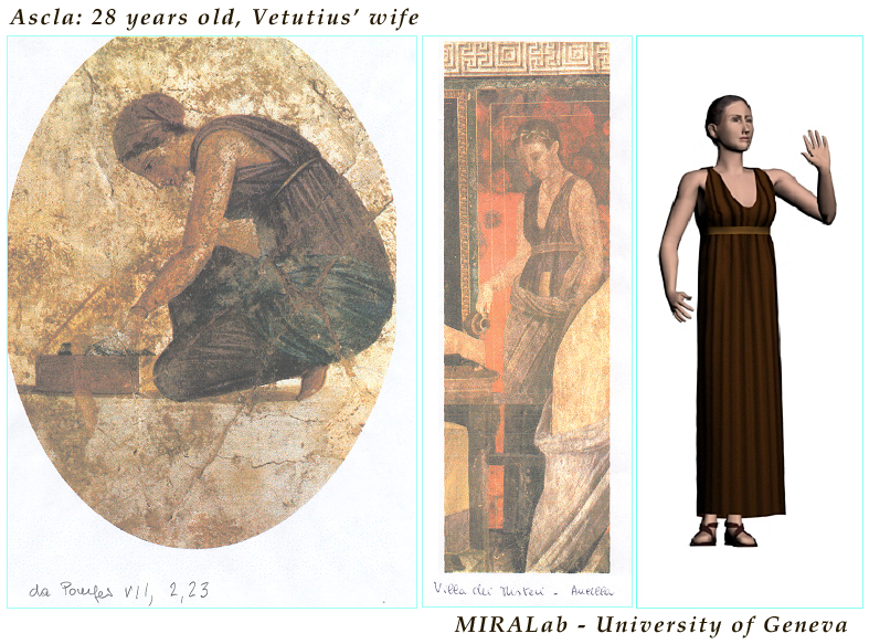 Creation of virtual characters based on fresco paintings